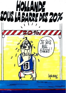 Ignace - Hollande sous la barre des 20%