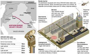 Projet de mur entre l'Irak et l'Arabie Saoudite
