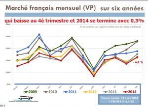 marche_vp_france