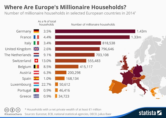 MPI - 94 - 02 - 2014 - europes_millionaire_households_n