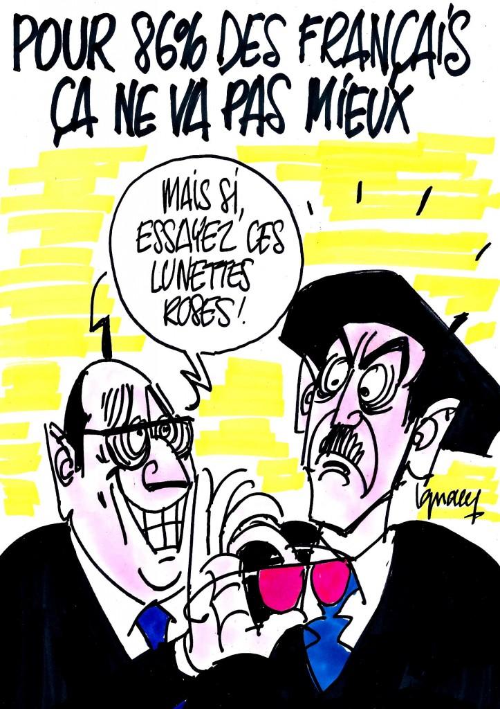 Ignace - 86 % des Français trouvent que a ne va pas mieux