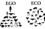 Après le gender, la gauche veut imposer l'enseignement dans le primaire de l'éthque animale
