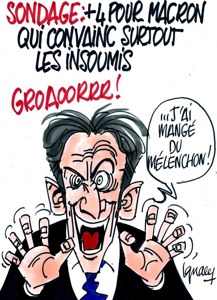Ignace - Macron gagne 4 points